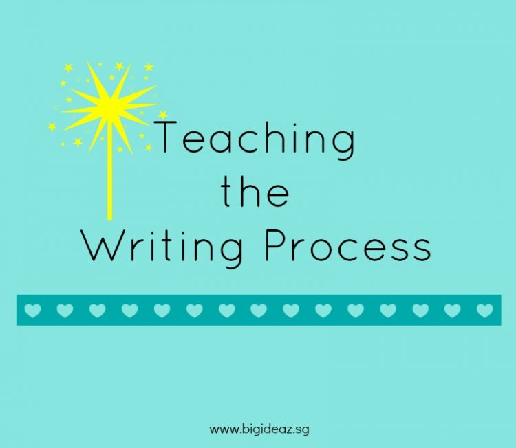 teaching the process essay What to consider when writing a process essay a process paper either tells the reader how to do something or describes how something is done as you write your.