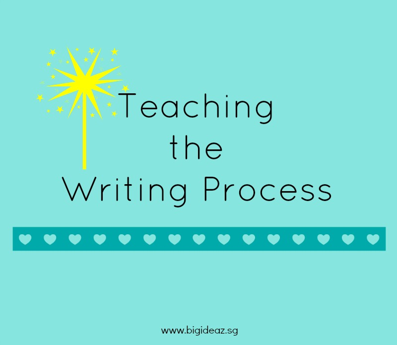 teaching writing process middle school Section 4 u sing thew riting p rocessc hart 18 the writing process chart provides the foundation for strategies for teaching writing:an ascd action tool this chart has been successfully implemented in grades 5–12 classrooms, presented at middle.